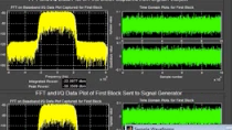 Generate signal impairments and play back waveforms for Agilent signal generators and analyzers using MATLAB .