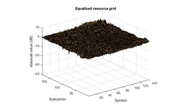 Ecualización y estimación de canales de enlace descendente de LTE