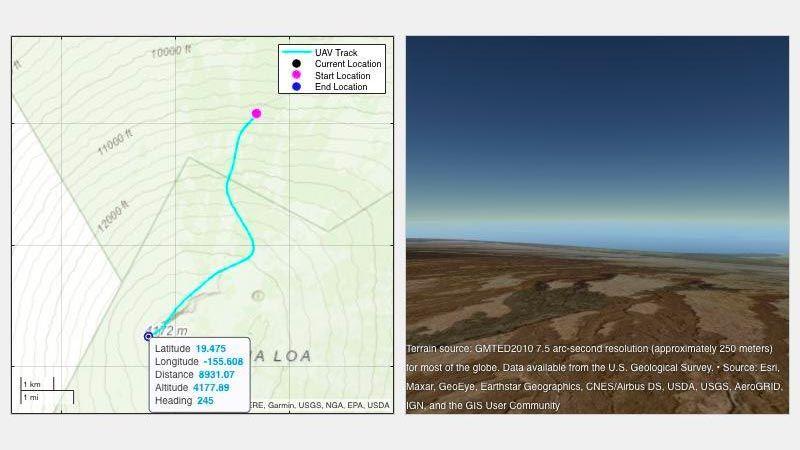 Visualización de mapas 2D y 3D