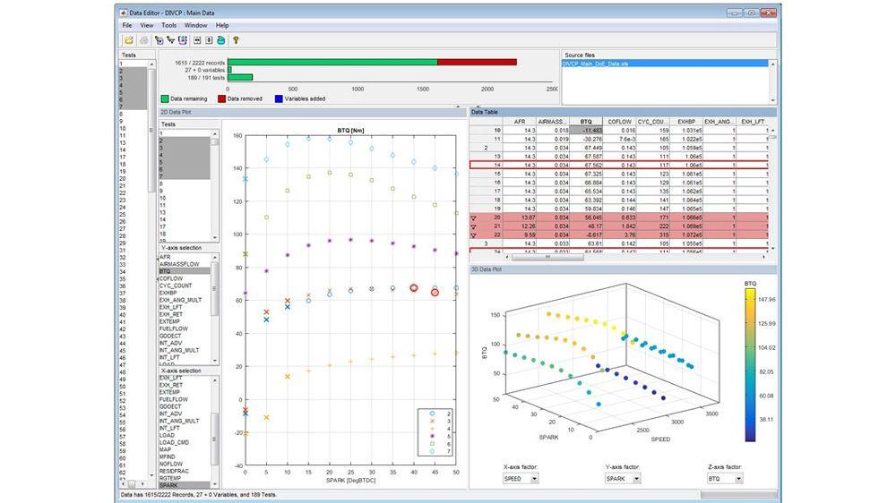Uso de Data Editor para seleccionar un subconjunto de pruebas y ver los datos en diferentes formatos: un diagrama 2D, un diagrama 3D y una tabla.