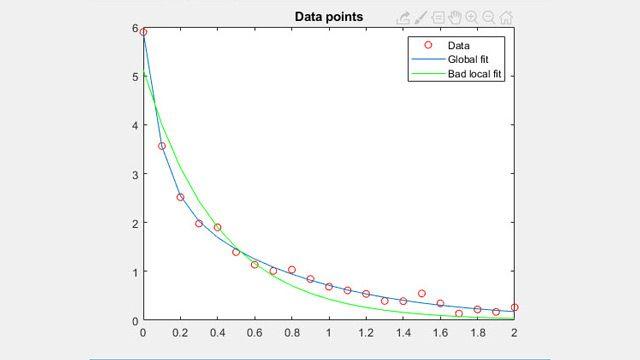 Ajuste de datos no lineales