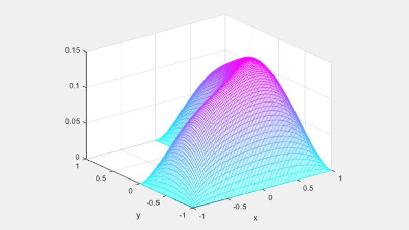 Membrana en forma de L con condición de frontera de Dirichlet igual a cero.