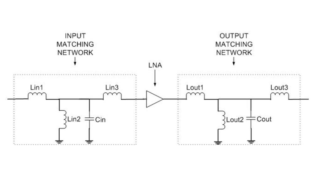 Diseño de una red adaptada con componentes concentrados.