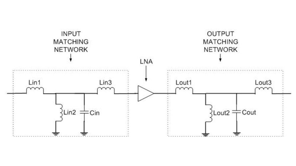 Diseño de una red de adaptación con componentes concentrados.