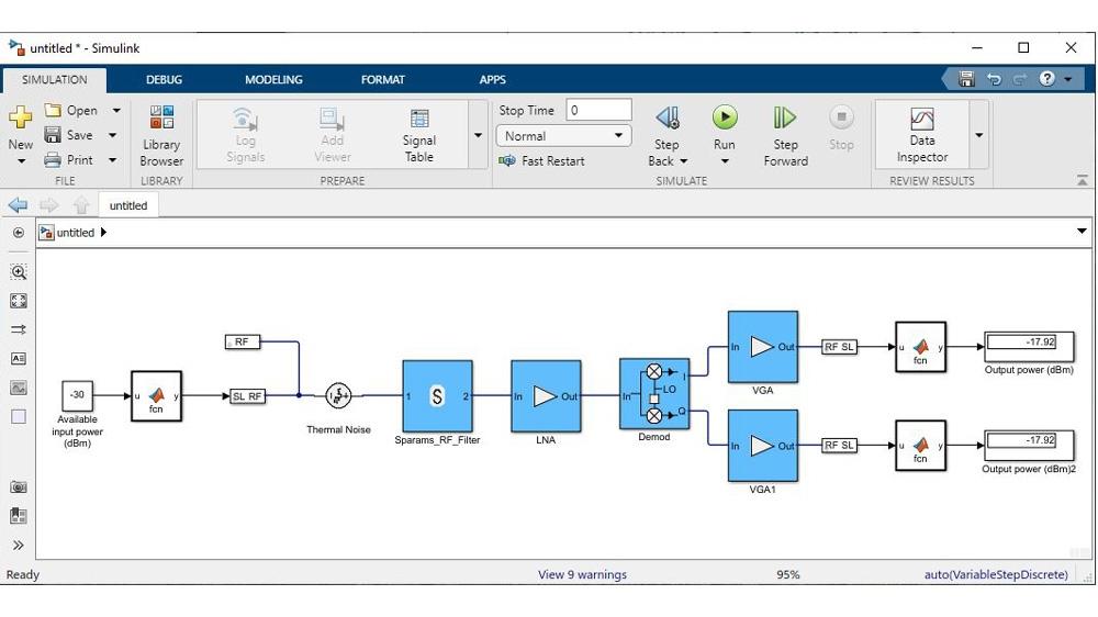 Modelo de envolvente de circuito generado automáticamente con RF Toolbox.