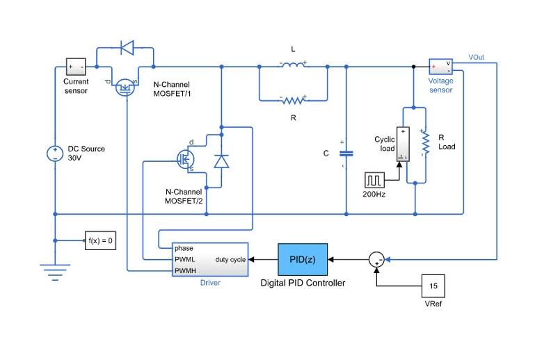 Diseño de sistemas de control para electrónica de potencia
