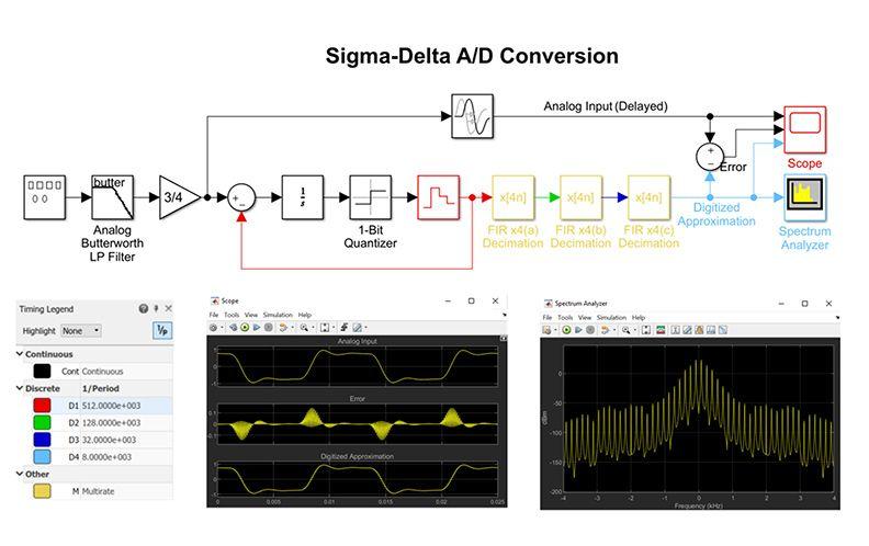 Procesamiento de señales