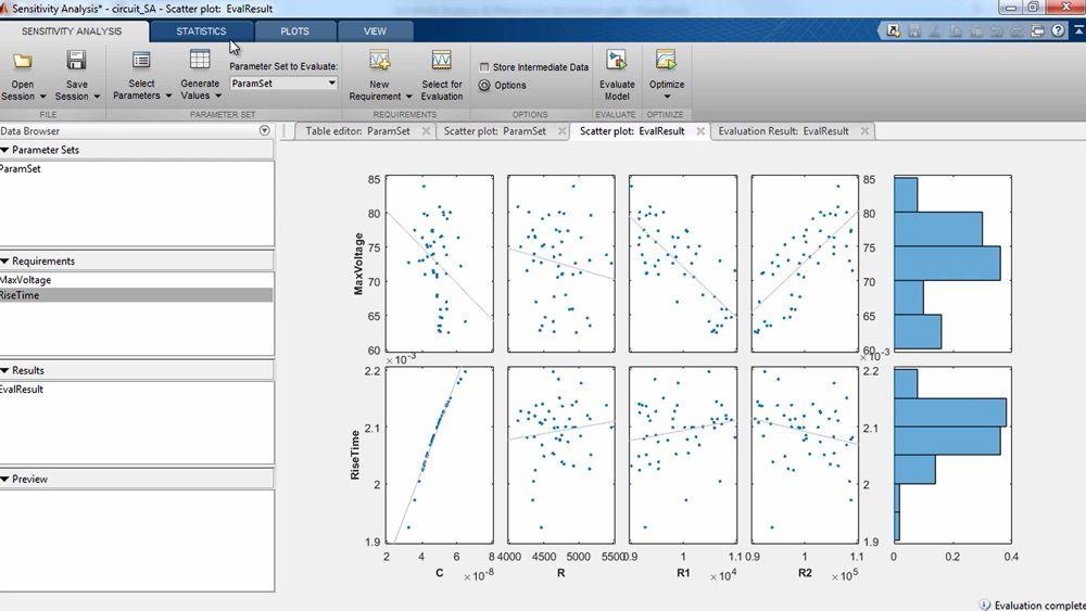 Análisis de sensibilidad y simulaciones Montecarlo para un modelo de circuito eléctrico