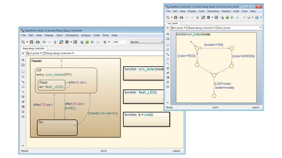 Diagrama de Stateflow que define la lógica de un sistema de control de la temperatura de una caldera. En el diagrama se emplean funciones gráficas (parte derecha) para implementar los algoritmos de utilidad a los que llama el sistema de calefacción (parte izquierda).