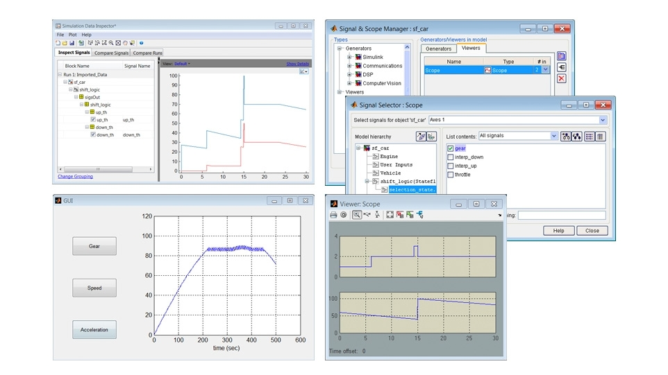 Opciones de visualización de datos de simulación en Stateflow. Arriba a la izquierda: Simulink Data Inspector para comparar señales específicas. Abajo a la izquierda: interfaz personalizada de MATLAB para analizar datos. Derecha: Simulink Signal Selector para comparar estados concretos.