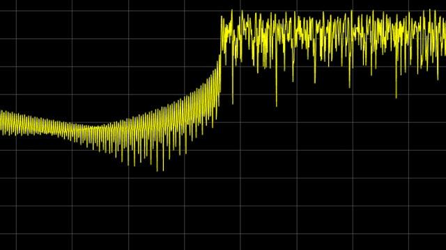 Demostración de la nueva capacidad de WLAN Toolbox para modelar, analizar, diseñar y probar el estándar IEEE 802.11ax.