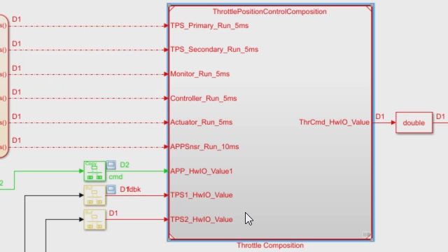Run-Time Software Modeling