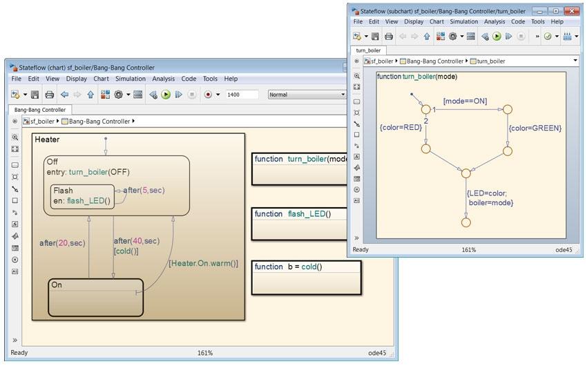 Diseño y simulación de la lógica de supervisión