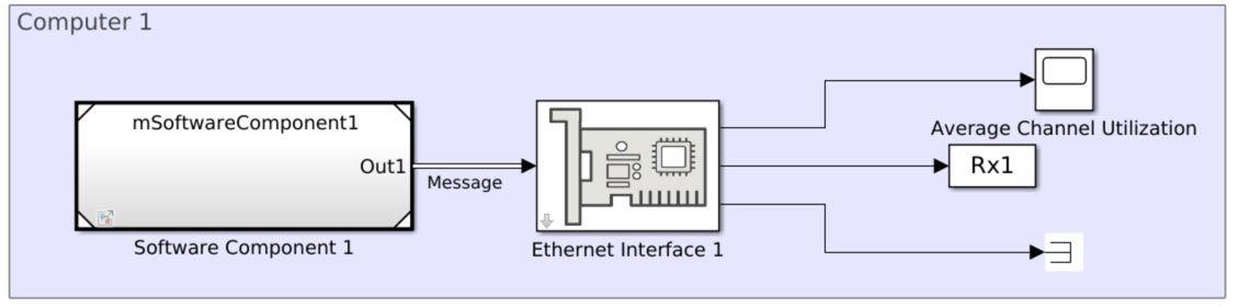 Modelado de una red de comunicación Ethernet con el protocolo CSMA/CD