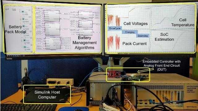 Simulación HIL en el campo de sistemas de gestión de baterías y aplicaciones de control. Valide y pruebe los algoritmos y las aplicaciones de control de BMS antes de que se desplieguen en el campo.
