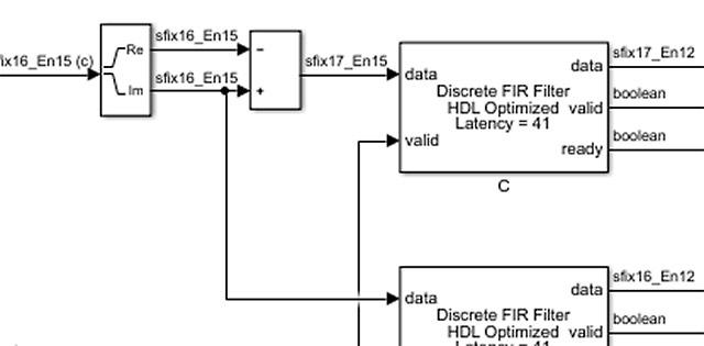 Modelización para el diseño ASIC