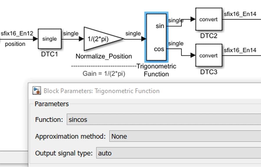 Modelización para la programación de FPGAs