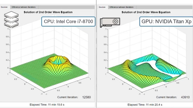 Utilice GPU para acelerar las aplicaciones de MATLAB.