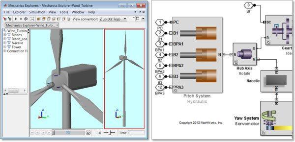 Modelo de central eléctrica