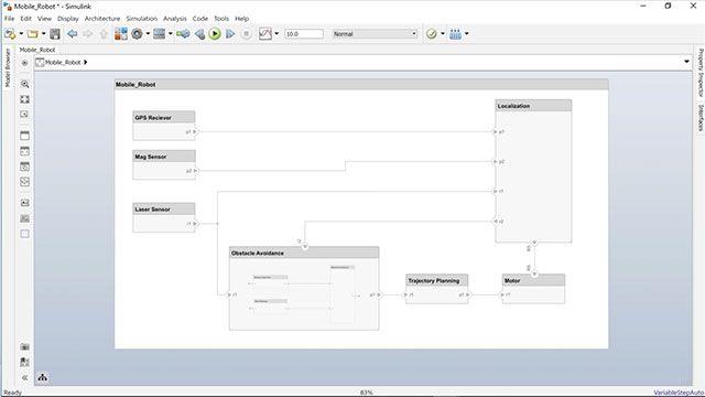 Obtenga una explicación de lo que es una composición en System Composer, en qué consiste y cómo crearla.