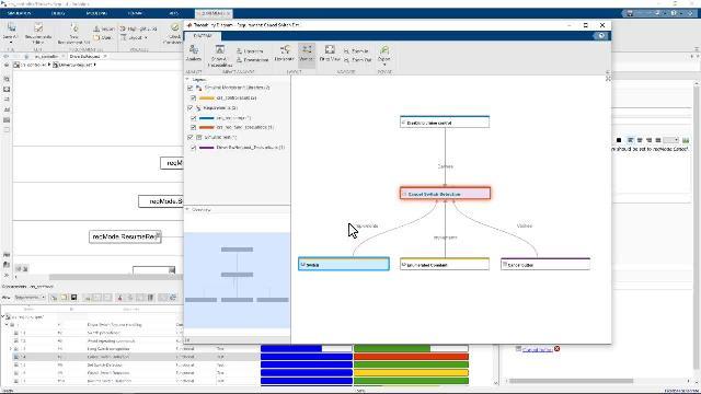 La perspectiva de requisitos permite ver, editar, enlazar y organizar los requisitos desde Simulink o Stateflow.