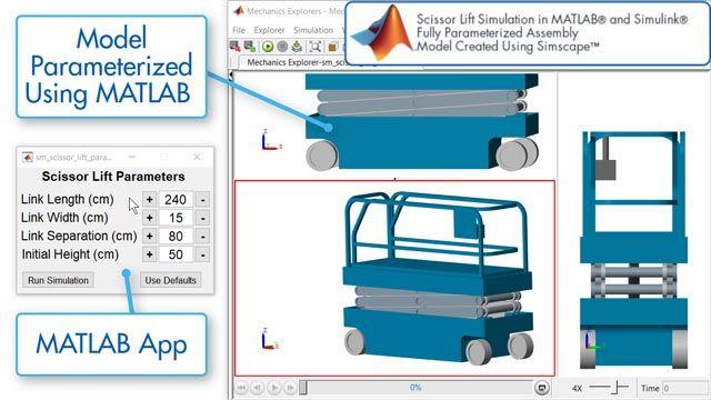Elevadora de tijera: modificación de la dimensión del vehículo