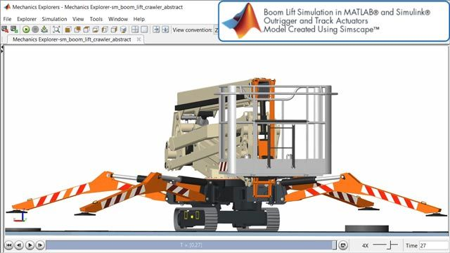 Boom Lift, Outrigger Actuators