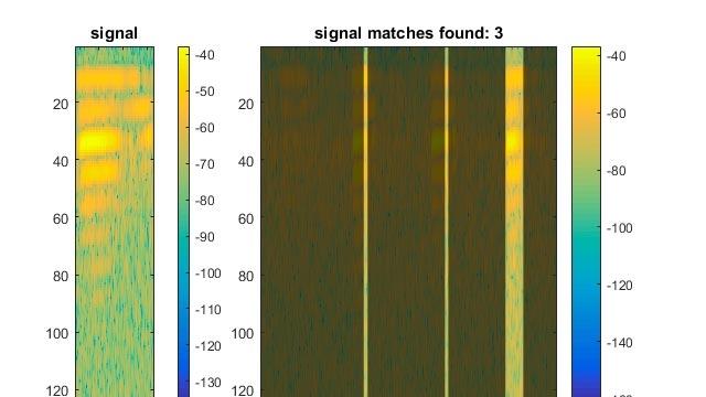 App Signal Analyzer para visualizar, preprocesar y comparar datos