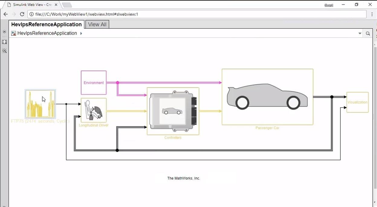 Cree guías interactivas a partir de modelos de Simulink