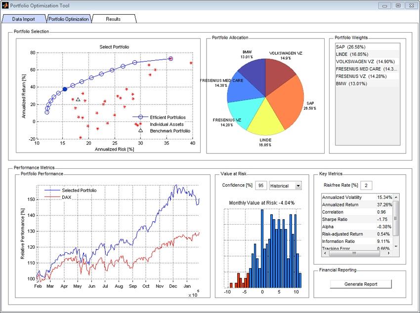 Trading de energía y gestión de riesgos (ETRM)