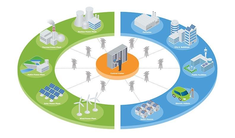Sistemas de gestión de energía