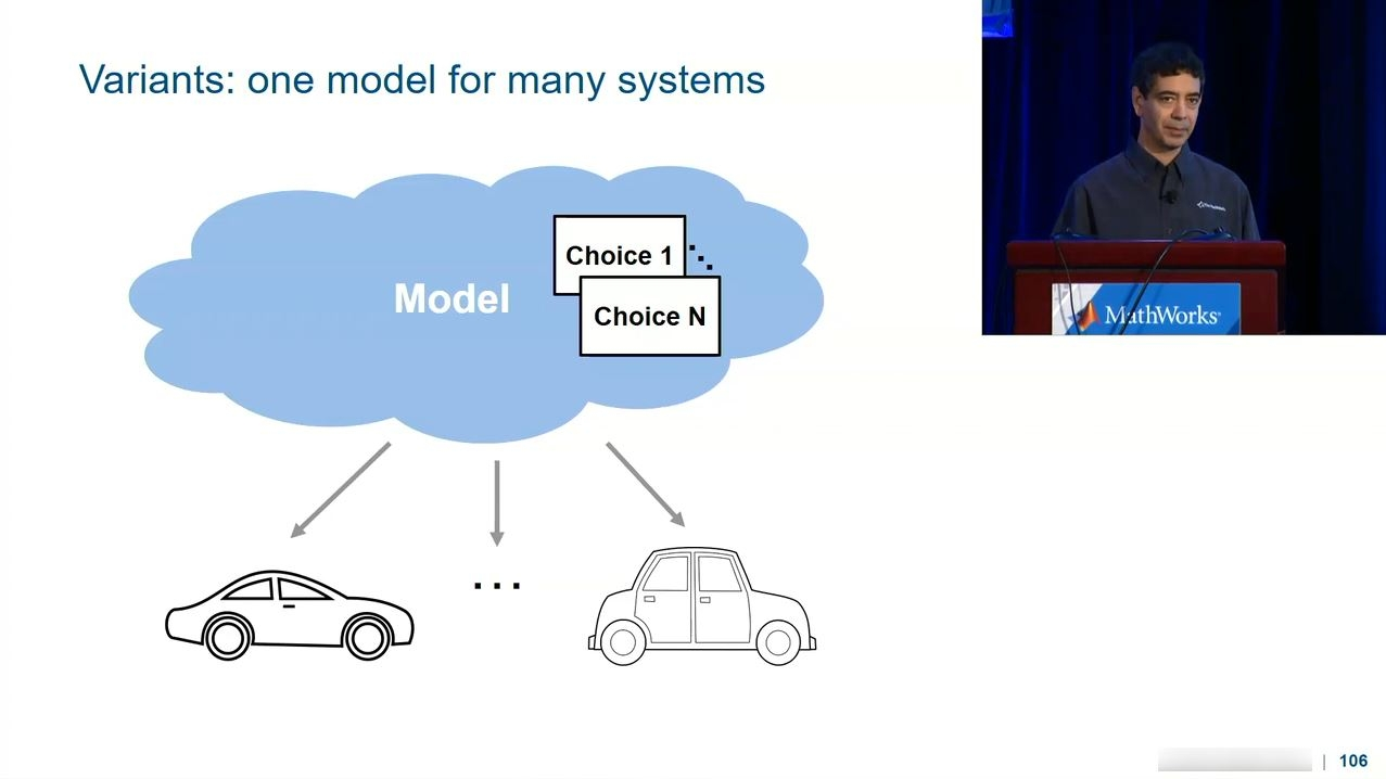 This video summarizes key capabilities in Simulink for variant design, configuration, and management.