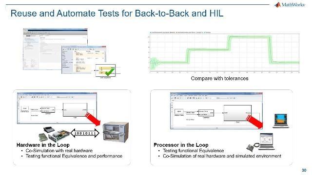 Simplificación del desarrollo de software embebido de acuerdo con IEC 61508, ISO 26262, IEC 62304 o estándares relacionados con el diseño basado en modelos