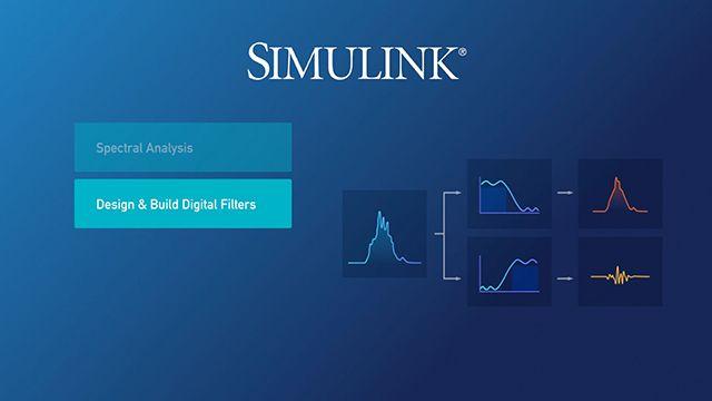 Aprenda los conceptos básicos sobre el uso de Simulink para crear un sistema de procesamiento de señales. Analice señales, diseñe filtros y cree un algoritmo para optimizar la energía generada a partir de una red de energía solar.