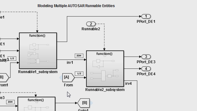 Configure and generate AUTOSAR-compliant code, and export AUTOSAR software component description XML files for a Simulink
