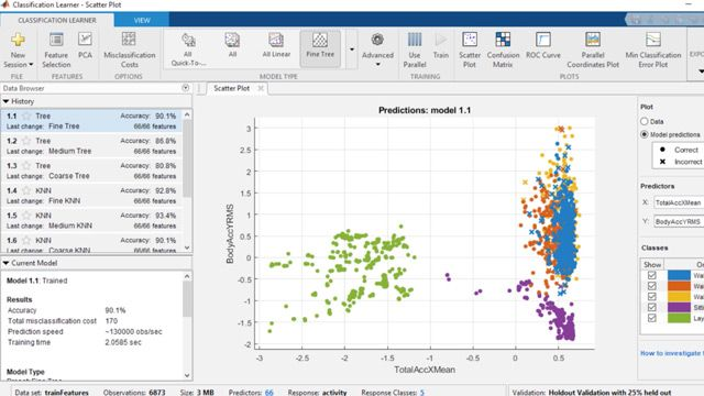 The Classification Learner app lets you train models to classify data using supervised machine learning.