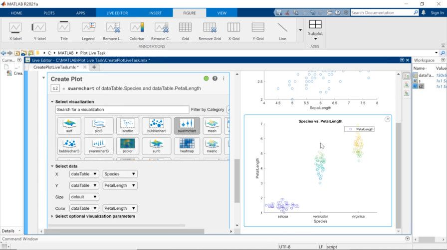 Create plots interactively from within the MATLAB desktop environment.