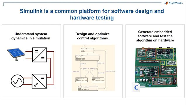 Learn about using Simulink Simscape Electrical to develop embedded software for a solar inverter implemented on a TI C2000 microcontroller using the MathWorks hardware support package.