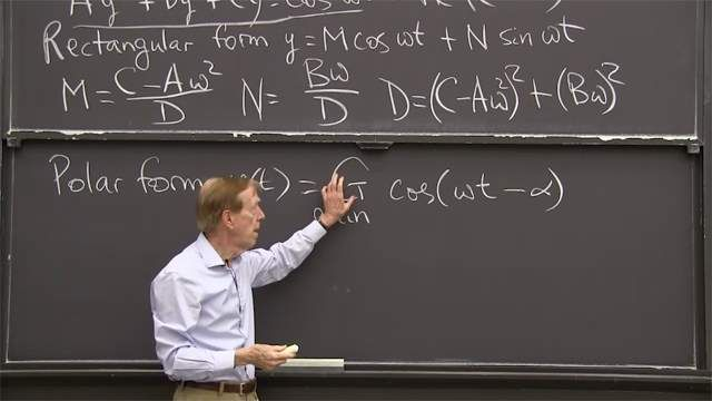 A damped forced equation has a particular solution <em>y = G</em> cos(ω<em>t –</em> α). The damping ratio provides insight into the null solutions.