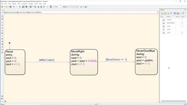 Know how to plan the flight of theminidrone using Stateflow.