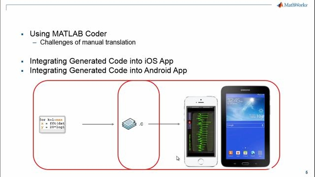 Generate readable & portable C code from MATLAB algorithms and integrate it into an iPhone, iPad, or Android app.