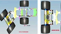 This presentation focuses on using MATLAB to model, simulate, and analyze the dynamic behavior of hydraulic systems used in off-highway vehicles.