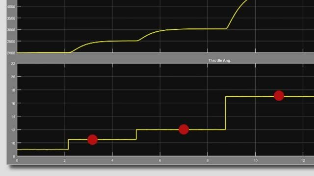 Extract transfer functions from linear and nonlinear Simulink models using the Linear Analysis Tool.