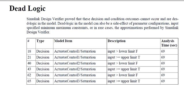 Perform formal methods analysis to verify model consistency and accuracy, in compliance with DO-178C and DO-333, using Simulink Design Verifier.